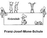 der Franz-Josef-Mone-Schule